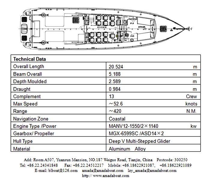 3A2020d(天行IV)沿海快速拦截艇3